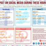 Post on Social Media During These Hours [Infographic]