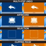 Adobe Photoshop versus Adobe Illustrator [Infographic]