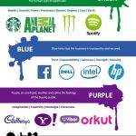 Company Logos: Color and Shape Choice Meaning [Infographic]