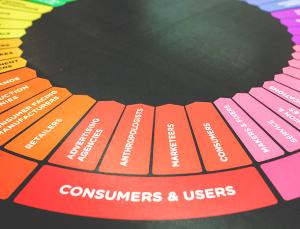 buyer persona in digital marketing