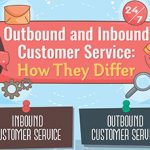 How Inbound Customer Service Differs from Outbound