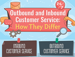 inbound customer service difference to outbound