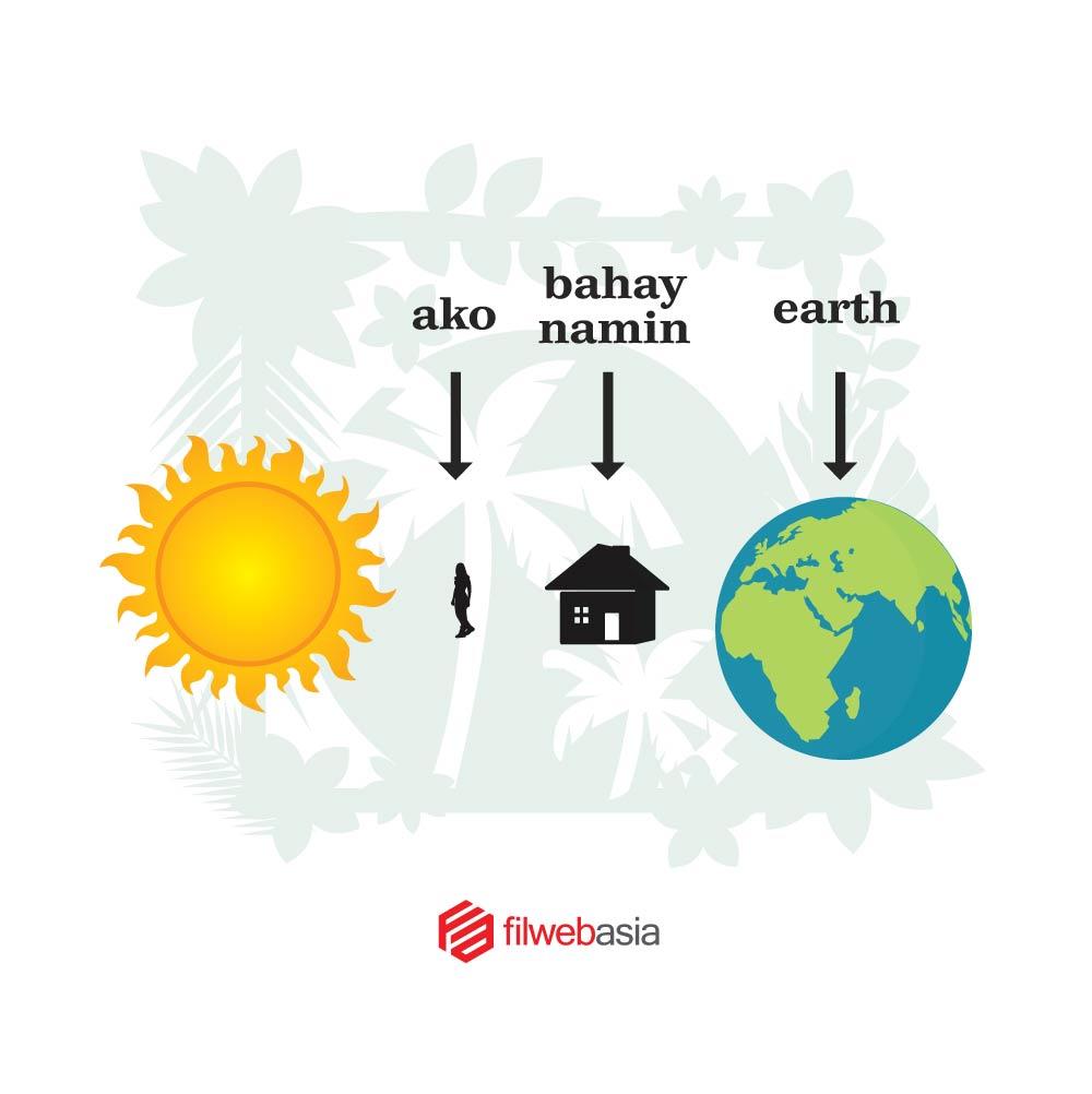 10 signs na summer na naman sa Pilipinas